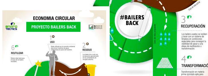 bailers-back-envirotecnics